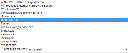 Load of internet line by a specific program