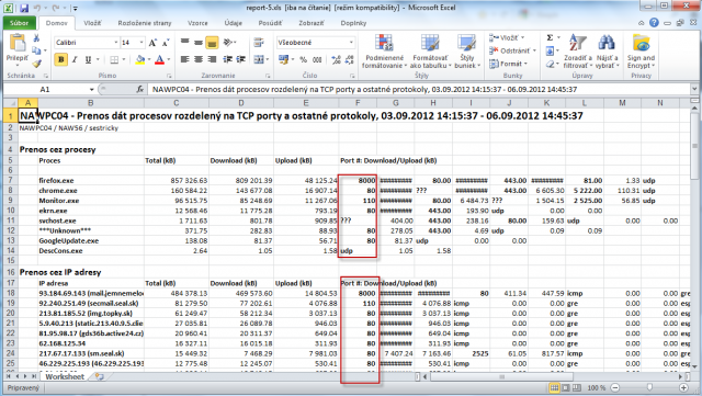 Export of view of transferred data along with ports to Excel