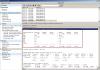 Kumulovaný počet celkových prenesených dát cez jednotlivé protokoly