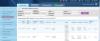 Zobrazenie zoznamu odoslaných SMS a emailov z CM portálu